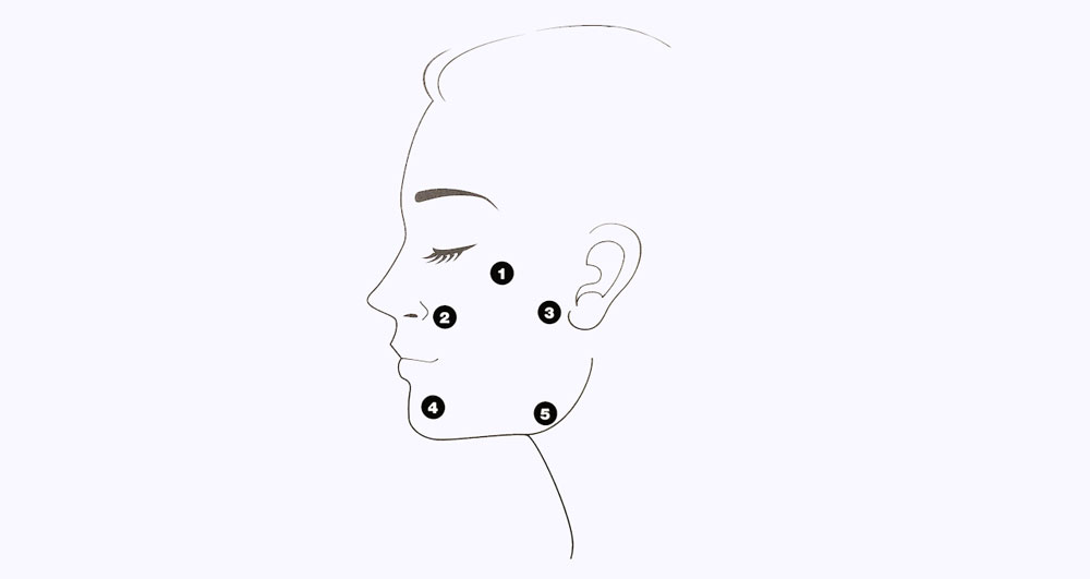 mezoterapija-lice-tocke